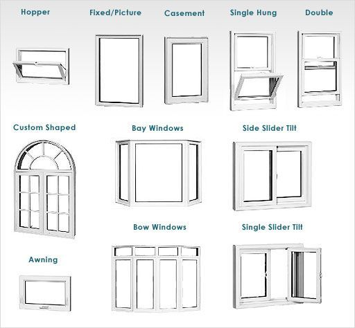The Wonderful Types Of Windows For House Ideas With Windows Types Of Windows For House Designs 9 Awesome H House Window Design House Windows Window Types Style