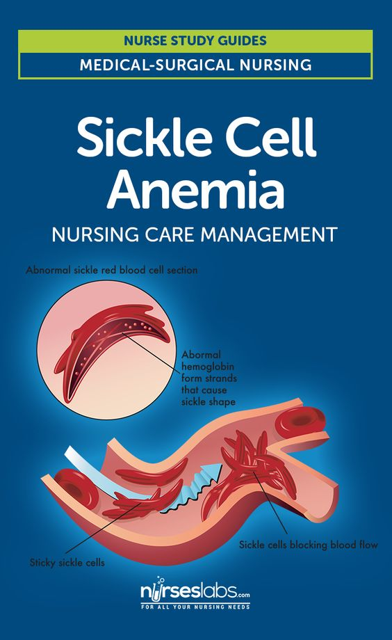 Iron-Deficiency Anemia NCLEX Questions