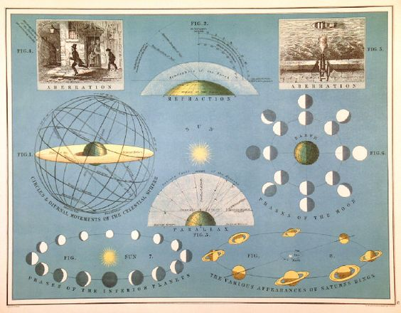 The Cosmographic Atlas by W. & A. K. Johnston 1891 ...