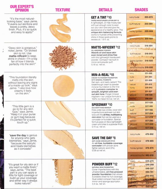 Wow look at all the differnate colors and types of for Different foundation types