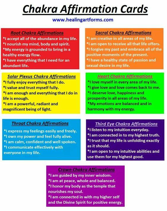 Chakra Color Affirmation Cards Printable Positive