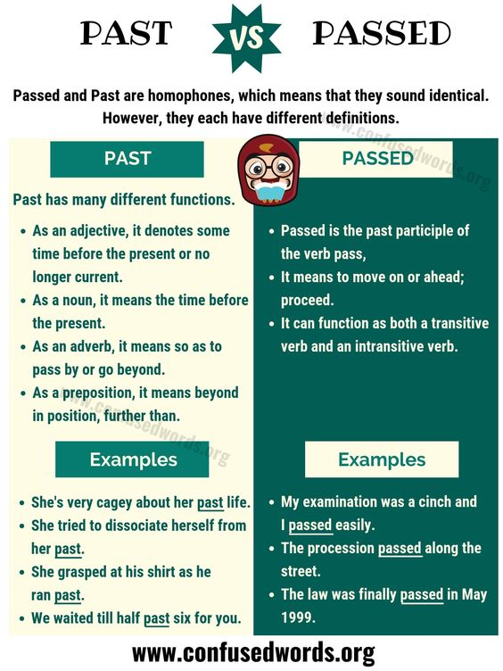 PAST vs PASSED: What's Difference between Passed vs Past? - Confused Words