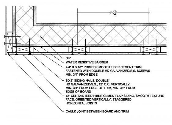 Fiber Cement Detail 1 Shedplans Fiber Cement Fiber Cement Lap Siding Cement Panels