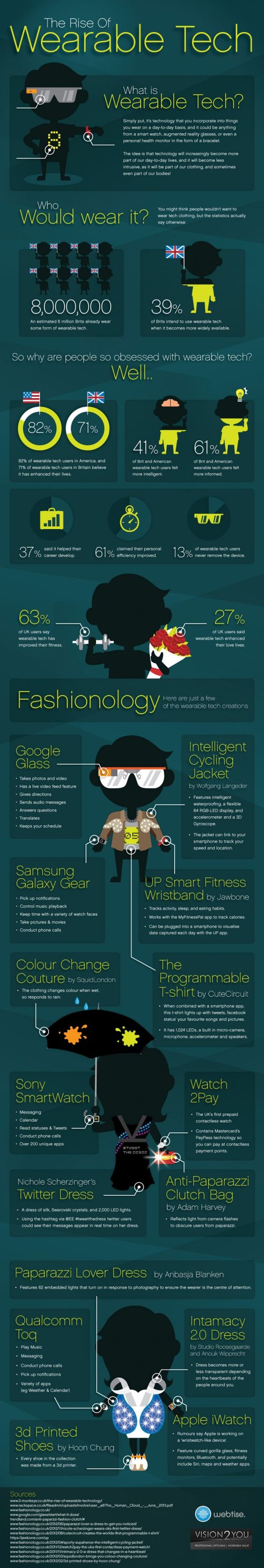 The Rise of Wearable Technology Infographic. What is Wearable Tech? Who Would Wear It? Fashionology. From Google Glass, Colour Changing Jackets, Smart Wristbands and Watches, 3D Printed Shoes and more #wearables