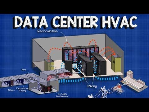 Hvac Cooling Systems With Images Hvac Hvac Cooling Hvac