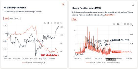 2021usd į btc bendra rinkos riba išskyrus bitcoin