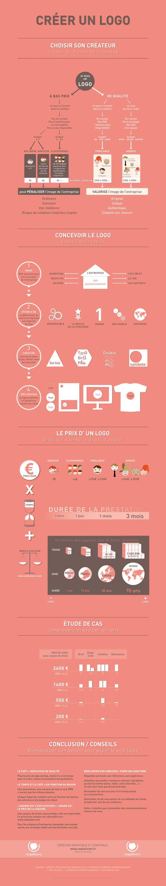 datavision datavisualisation dataviz visualisation de données sur le logo | Coquelicom graphiste, webdesigner à Toulouse