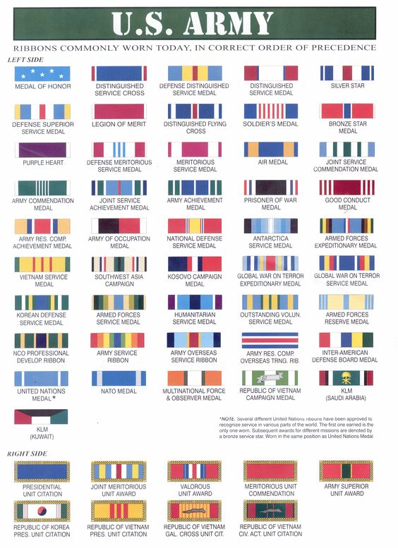 U s army ribbons ww2 443 kb gif u s army medals 748 for Air force decoration guide
