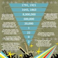 Feast Of The Black Nazarene #infographic