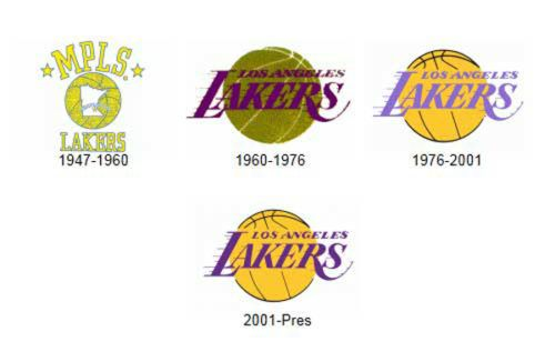 Lakers Logo History Lakers Logo Los Angeles Lakers Logo Logo Basketball