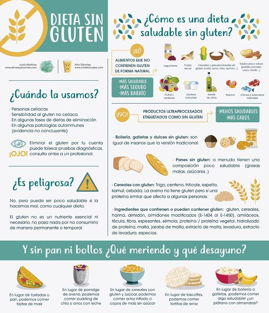 Dieta Sin Gluten Dieta Sin Gluten Dieta Para Colitis Dieta Y