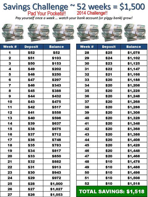 financial savings plan spreadsheet