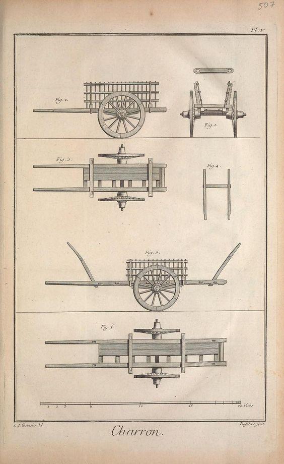 t.3 (1763) - Recueil de planches, sur les sciences, les arts libéraux, et les arts méchaniques : - Biodiversity Heritage Library