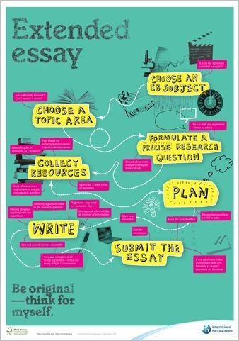 extended essay help Minimum words for extended essay, dissertation proposal writing guide, ugdsb homework help 时间:2018-04-02 分类: essay writing essay about leadership roles in.