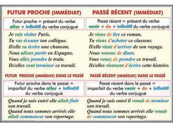 Le chemin de la réussite – Francês descomplicado