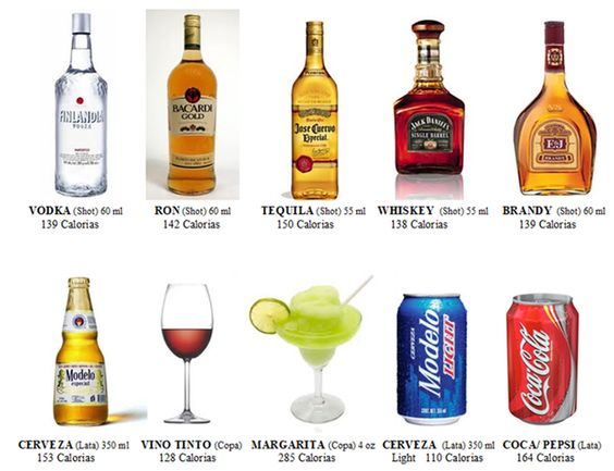 Alcohol calories and Alcohol on Pinterest
