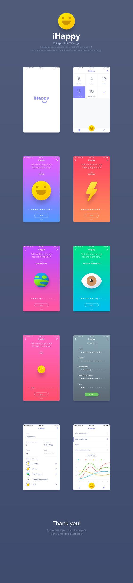iHappy | iOS App UI/UX Design on Behance