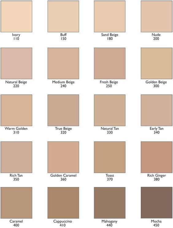 Revlon Color stay Foundation Color chart. Sand beige for me.