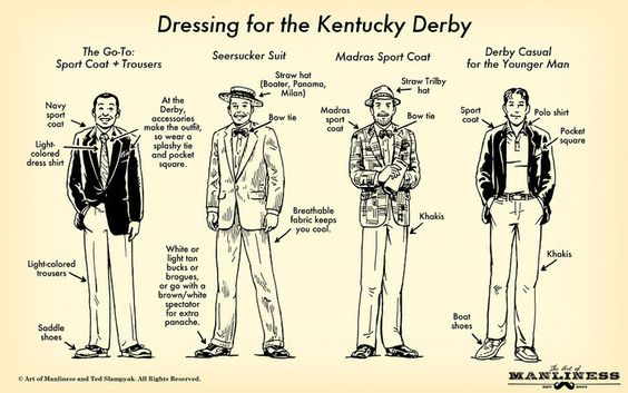 How To Dress For the Kentucky Derby: Your 60 Second Visual Guide