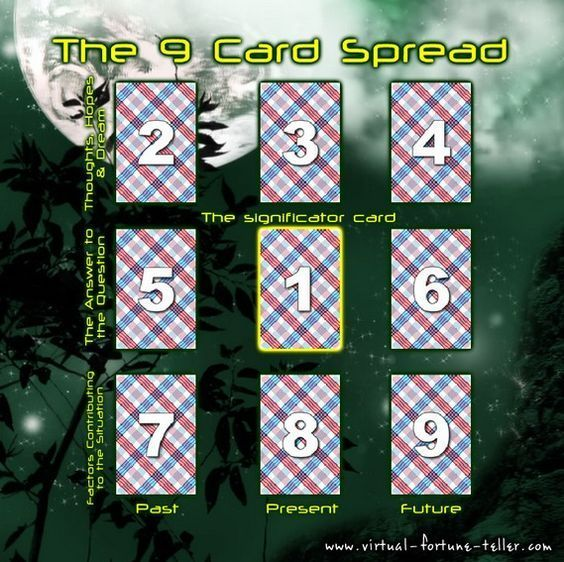 Pin On How To Learn Tarot