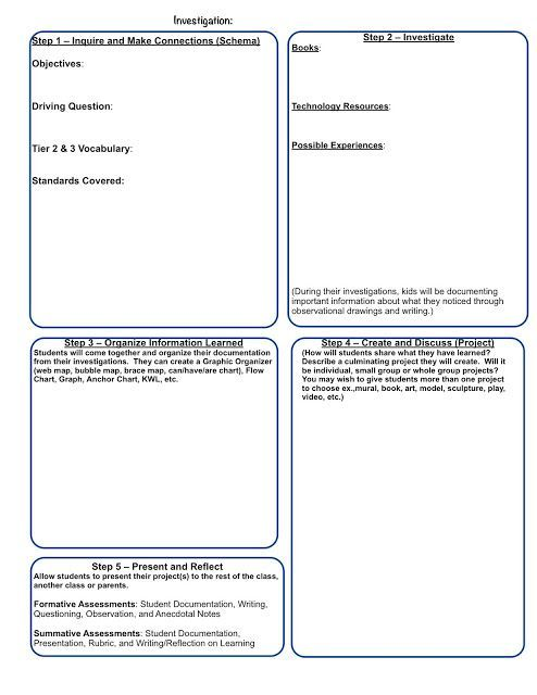 Planning Templates For Inquiry Project Based Teaching Inquiring