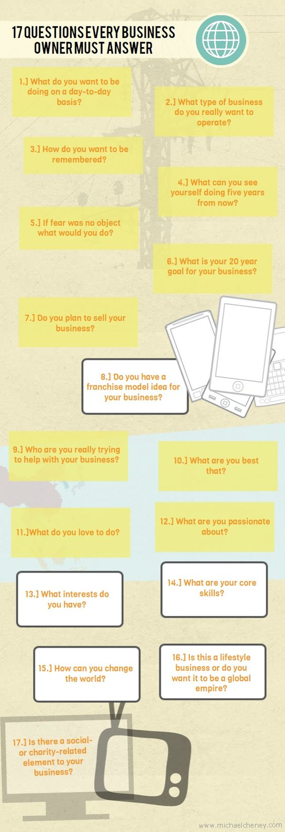 the world s catalog of ideas ask yourself these 17 questions before diving into your new business