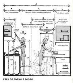 altura ideal para mesa de jantar - Pesquisa Google #dimensoes #ergonomia #antropometria #cozinha