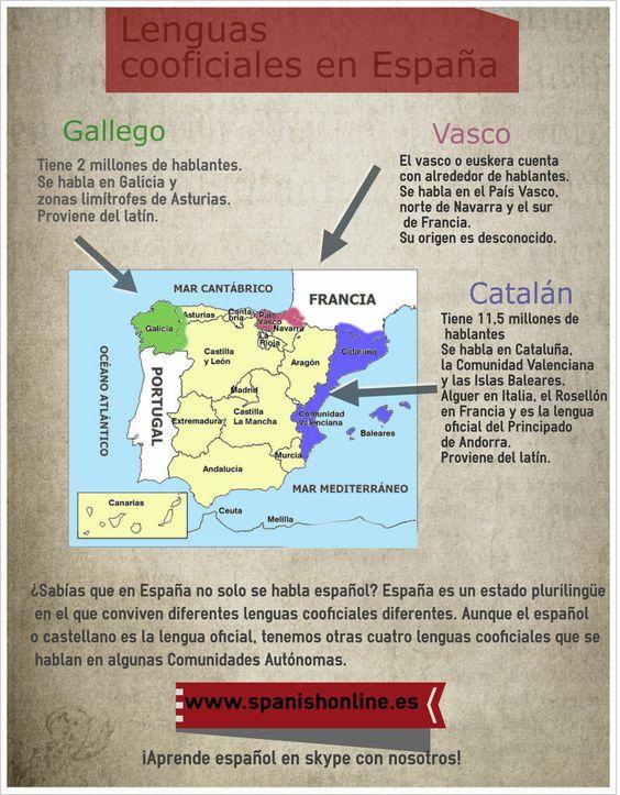 El español y las lenguas cooficiales de España