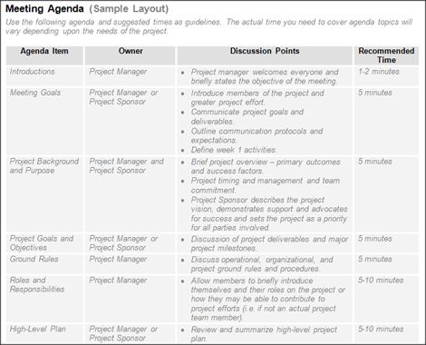 Agendas Keep Your Project Meetings On Track Blogs   Preparing Meeting Agenda  Preparing Meeting Agenda