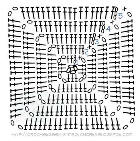schemat na szydełkowy kwadrat