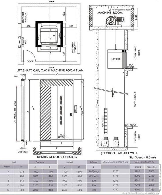 Omega residential elevators architectural details for Elevator plan drawing