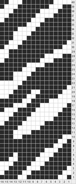 Zebra Print knitting chart