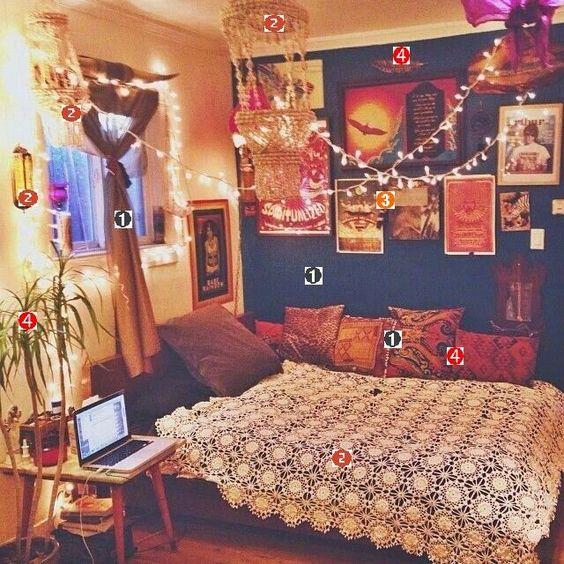 decoracao de quarto feminino retro tumblr Pesquisa  ~ Quarto Retro Tumblr
