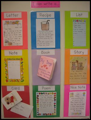 The Menu: shows students what they can write about