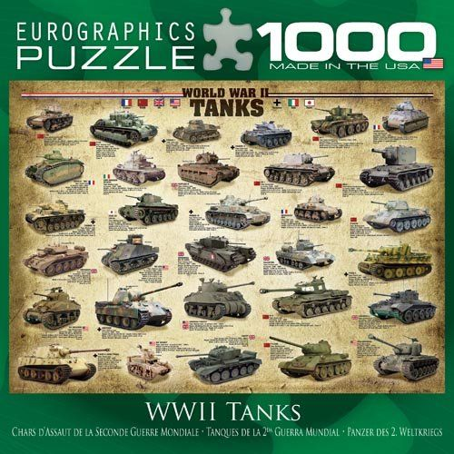 Cock world war 2 tanks penetration