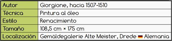 Tabla de Venus dormida, de Giorgione
