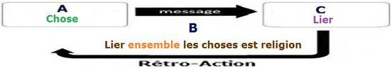 """L'étymologie du mot  """"religion """" . 2b992a48a7f24730890b5e3834f2136e"""