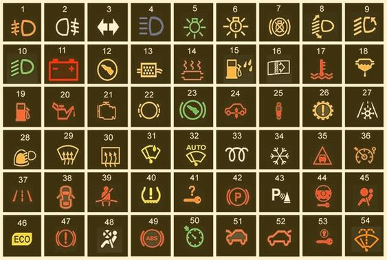 Honda Dashboard Warning Light Symbols And Meanings Warning