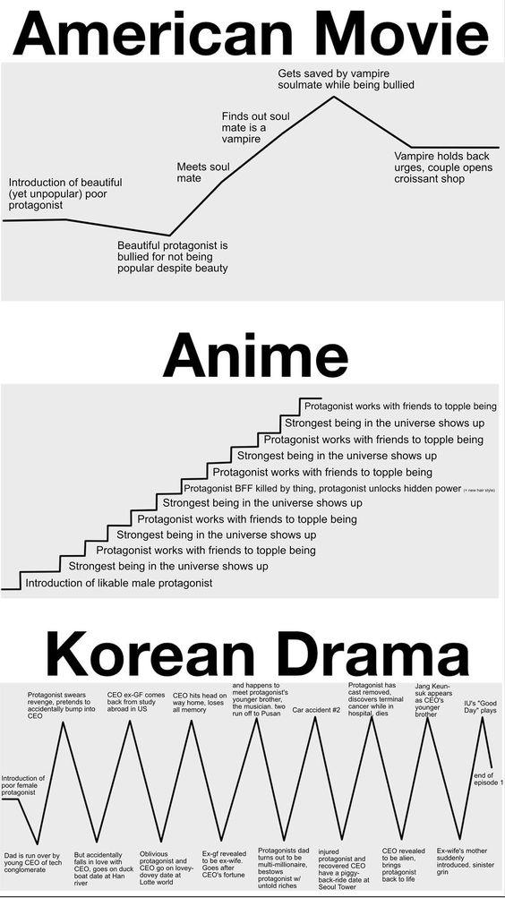 """K-drama: """"End Of Episode 1"""""""