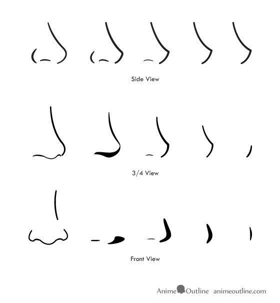 Art References Via How To Draw Anime And Manga Noses Anime Nose Drawing Manga Nose Anime Drawings