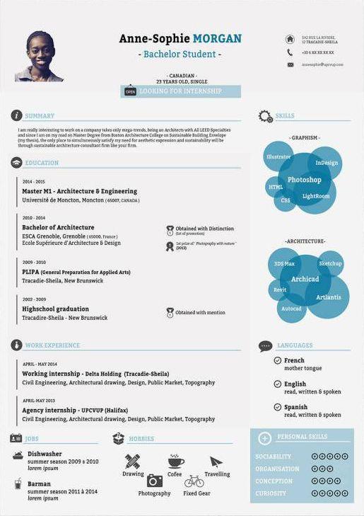 Cv Etudiant En Licence Cv En Etudiant Licence Resume Design Free Resume Template Free Federal Resume