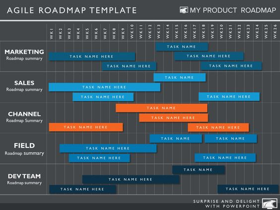 Timeline Template  My Product Roadmap  Prezi    Timeline