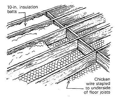 Insulating a floor - Fine Homebuilding Tip