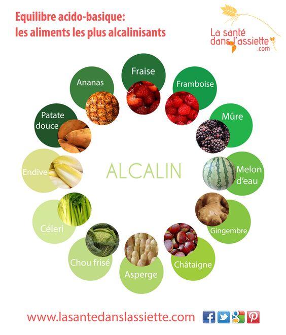La sant dans l 39 assiette fiche pratique les aliments - Aliments les plus caloriques ...