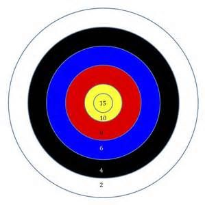 Printable Targets 8 5x 11 Llll