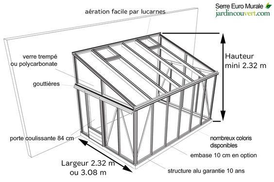 Meer dan 1000 idee n over serre de jardin op pinterest petite serre de jard - Serre murale de jardin ...