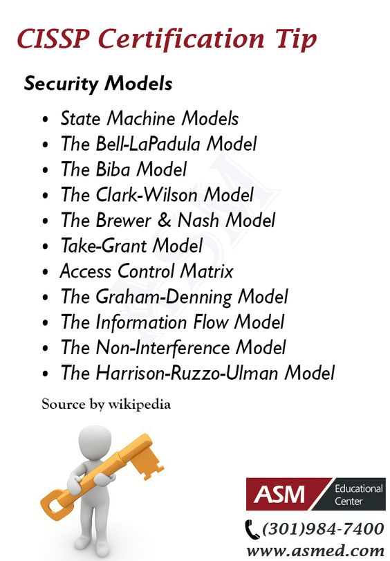 Models  Microsoft And Tips On Pinterest