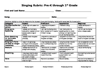 individual oral presentation evaluation sheet essay Oral presentation self-reflection pdf fillable form by jeremy fellows bloom's taxonomy level: evaluation i often video record my students' oral presentations (using ipad or video camera), either individual or group ppt, prezi, or other visual media presentations, role-plays, dialogues, individual speaking, etc.