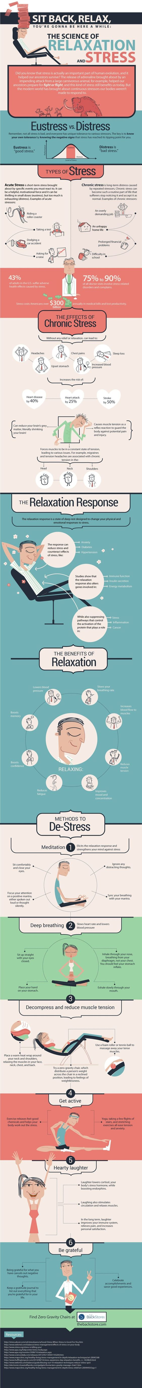 We all have to deal with stressful situations. Not all stress is bad for you. This infographic from the Back Store covers various types of stress and how you can de-stress: