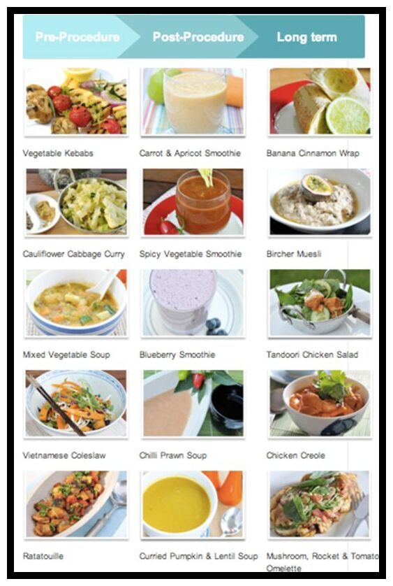 80 Reference Of Bariatric Sleeve Soft Food Recipes In 2020 Soft Foods Diet Gastric Sleeve Diet Pureed Food Recipes